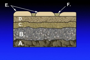 Aggregate-Base-Course-Paver-Base-Cross-Section