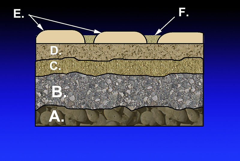 "Cross-Section Layers of ""dry-laid"" pavement"